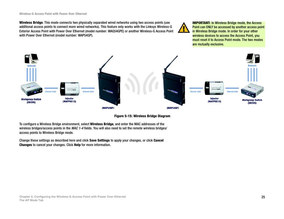 Linksys WAP54GP User Manual | Page 31 / 67