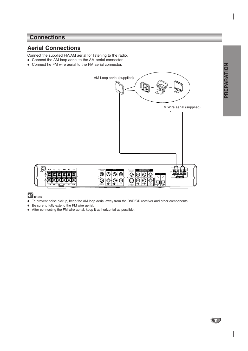 Connections Aerial Prep Ara Tion Lg Lh T1000 User Wiring An Plug Manual Page 11 36