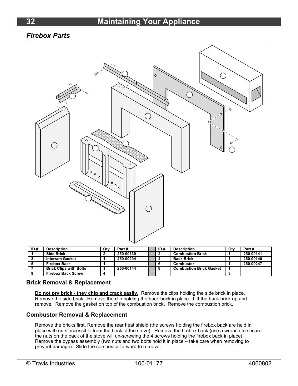 Lopi Wood Stove Parts | WB Designs