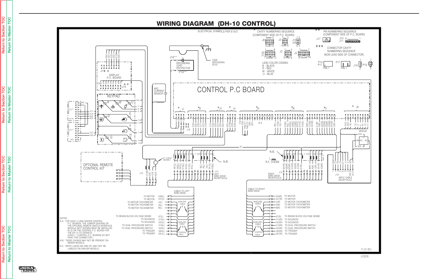 Wiring Diagram Melex 512