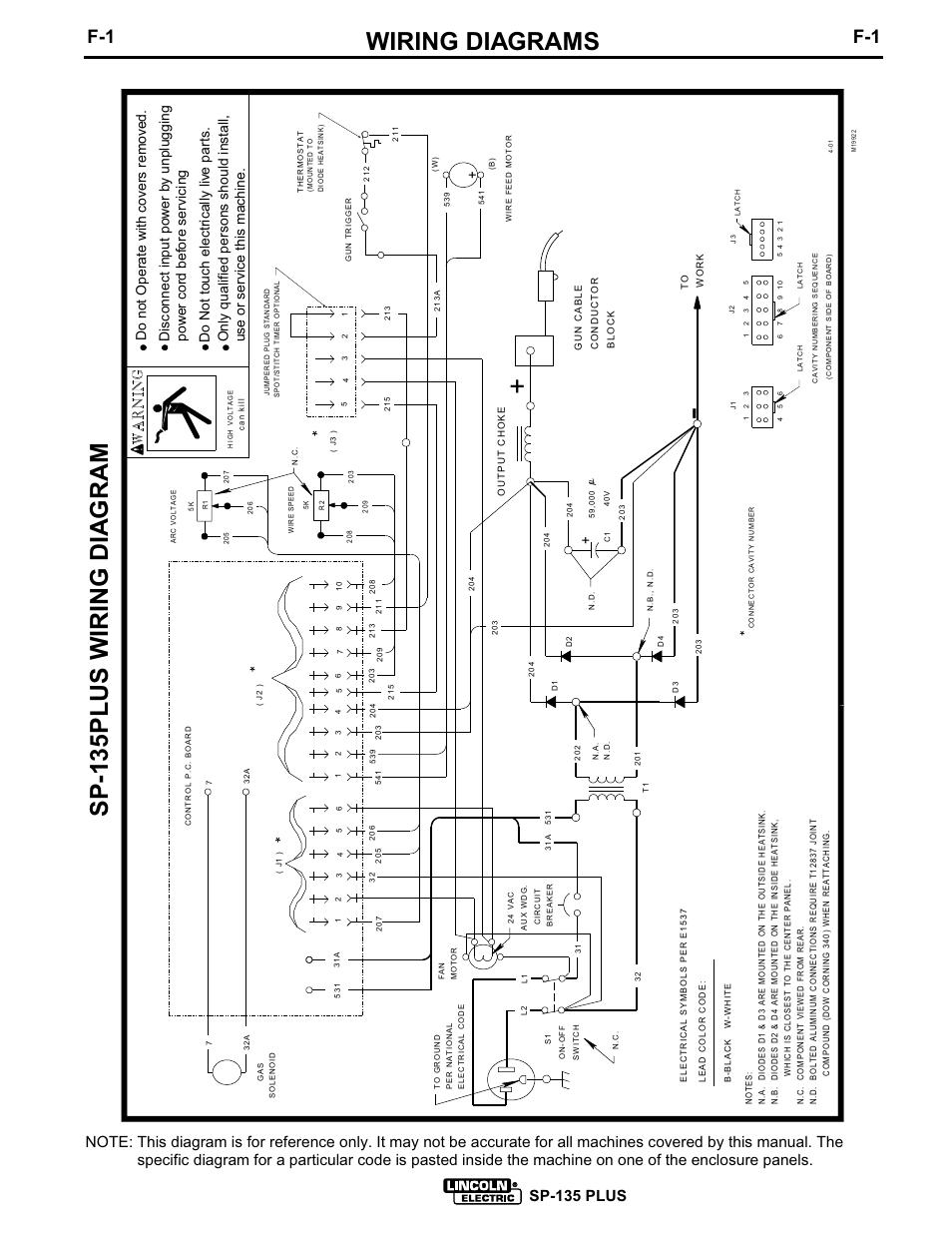 Wiring diagrams, Sp-135plus wiring dia gram, Sp-135 plus | Lincoln Electric  SP-135 PLUS IM725 User Manual | Page 43 / 48