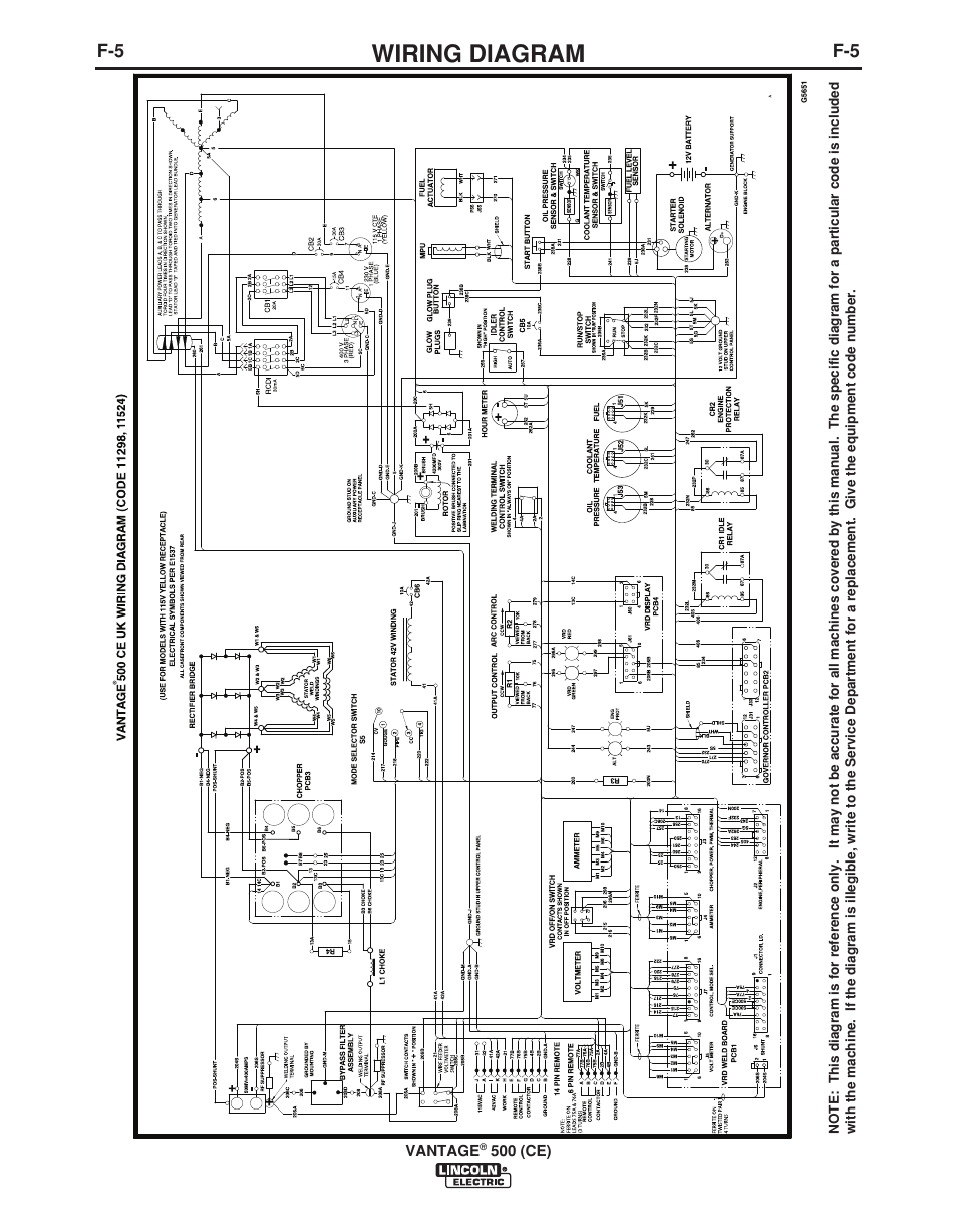 vantage wiring diagram - 2010 chrysler town and country fuse box layout for wiring  diagram schematics  wiring diagram schematics
