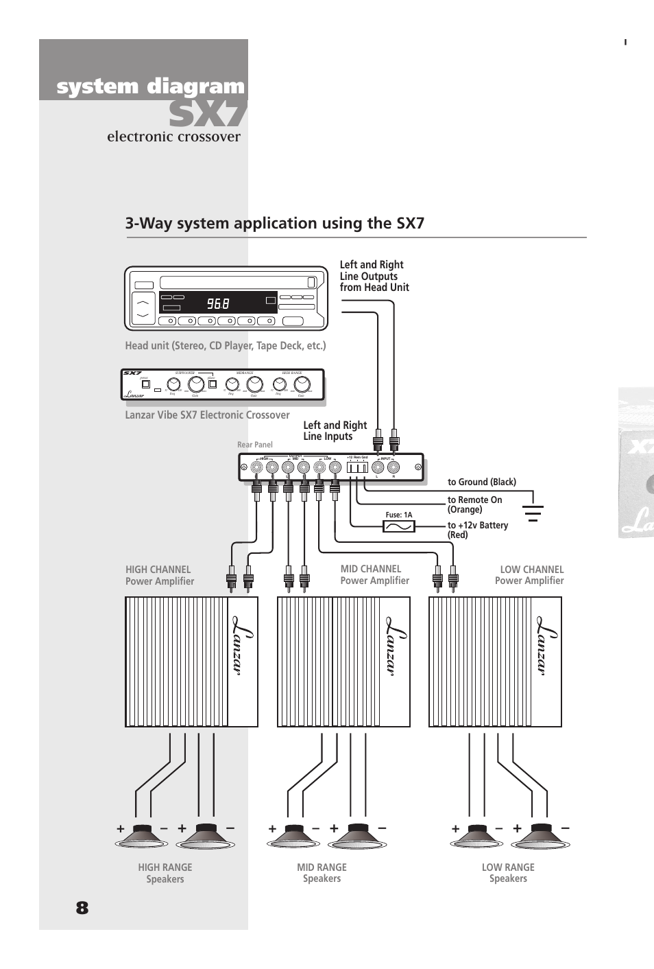 System Diagram Electronic Crossover Way Application Using Active Schematic The Sx7 Lanzar Car Audio User Manual Page 4 12