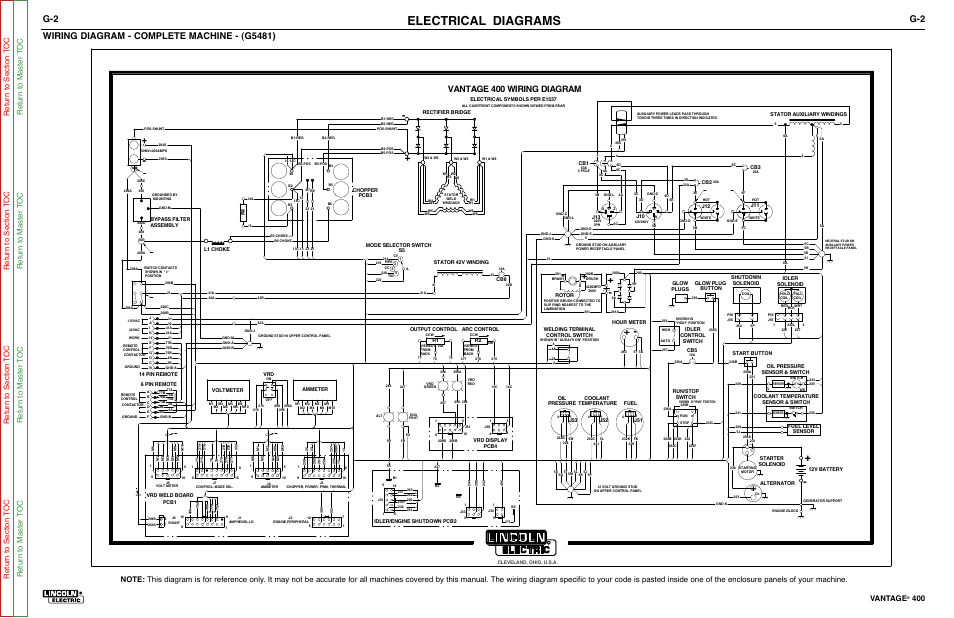 lincoln electric vantage 400 page154 electrical diagrams, wiring diagram complete machine (g5481 lincoln electric wiring diagram at bakdesigns.co