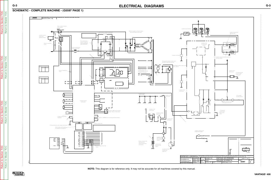 Electrical diagrams, Vantage   Lincoln Electric VANTAGE 400 User Manual    Page 155 / 166Manuals Directory