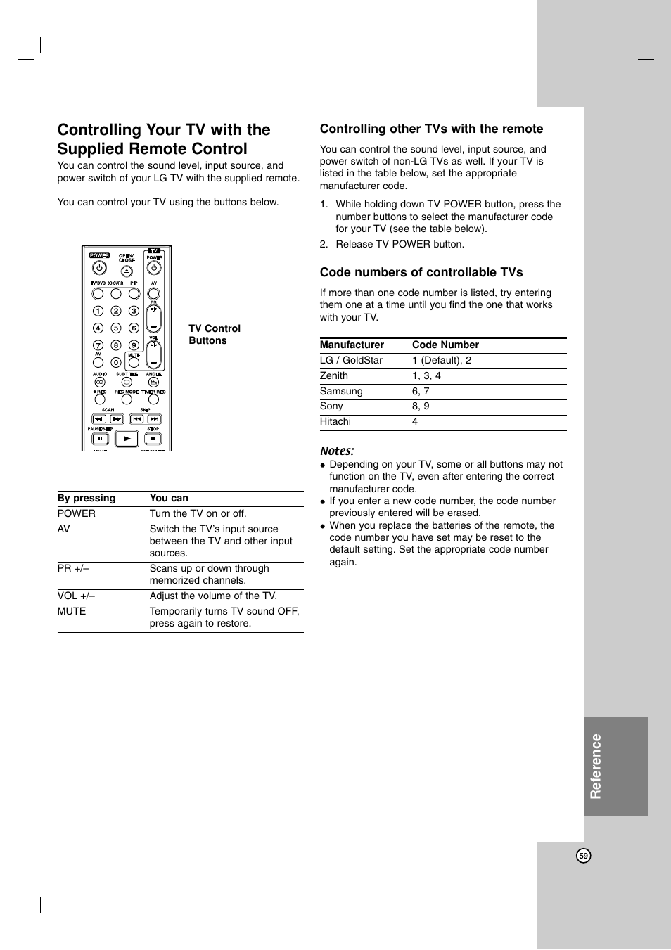 Reference | LG RH7900H User Manual | Page 59 / 63