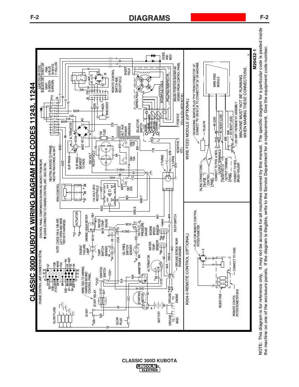 Diagram Of Lincoln 300d Reinvent Your Wiring Diagrams Electric Classic Kubota Im843 C User Manual Rh Manualsdir Com