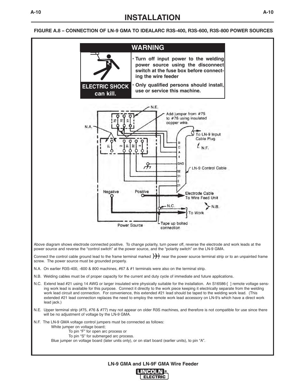 Lincoln R3s400 Welder Wiring Diagram Schematics Diagrams Sa 200 U2022 For Free Remote