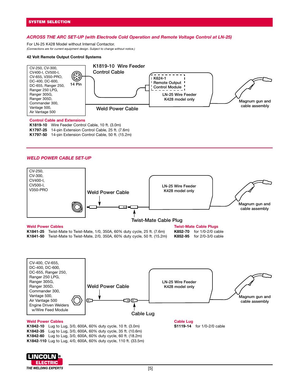 lincoln electric ln 25 user manual page 5 8 original mode rh manualsdir com