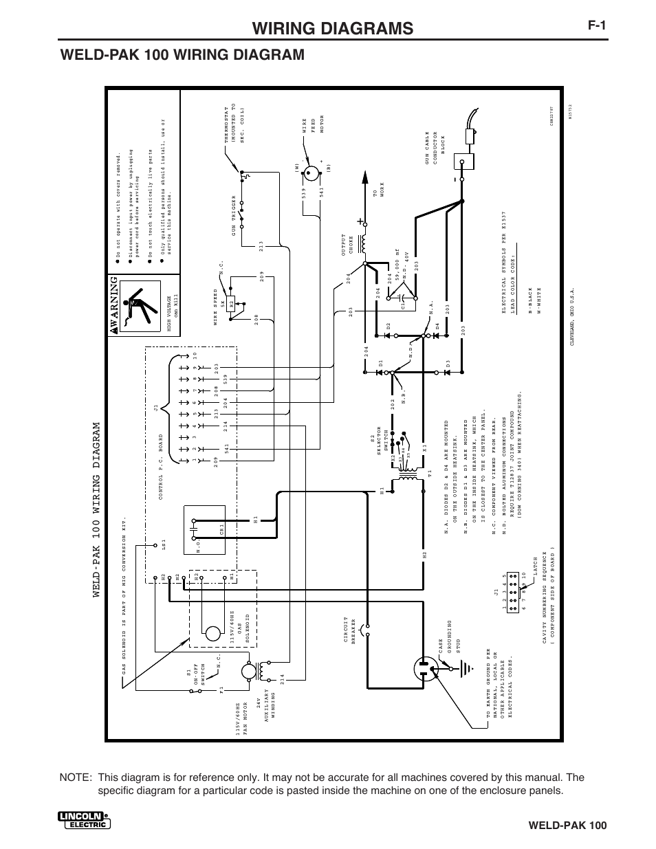 Wiring diagrams, Weld-pak 100 wiring diagram, Weld-pak 100 | Lincoln  Electric WELD-PACK 100 PLUS IM546 User Manual | Page 45 / 60