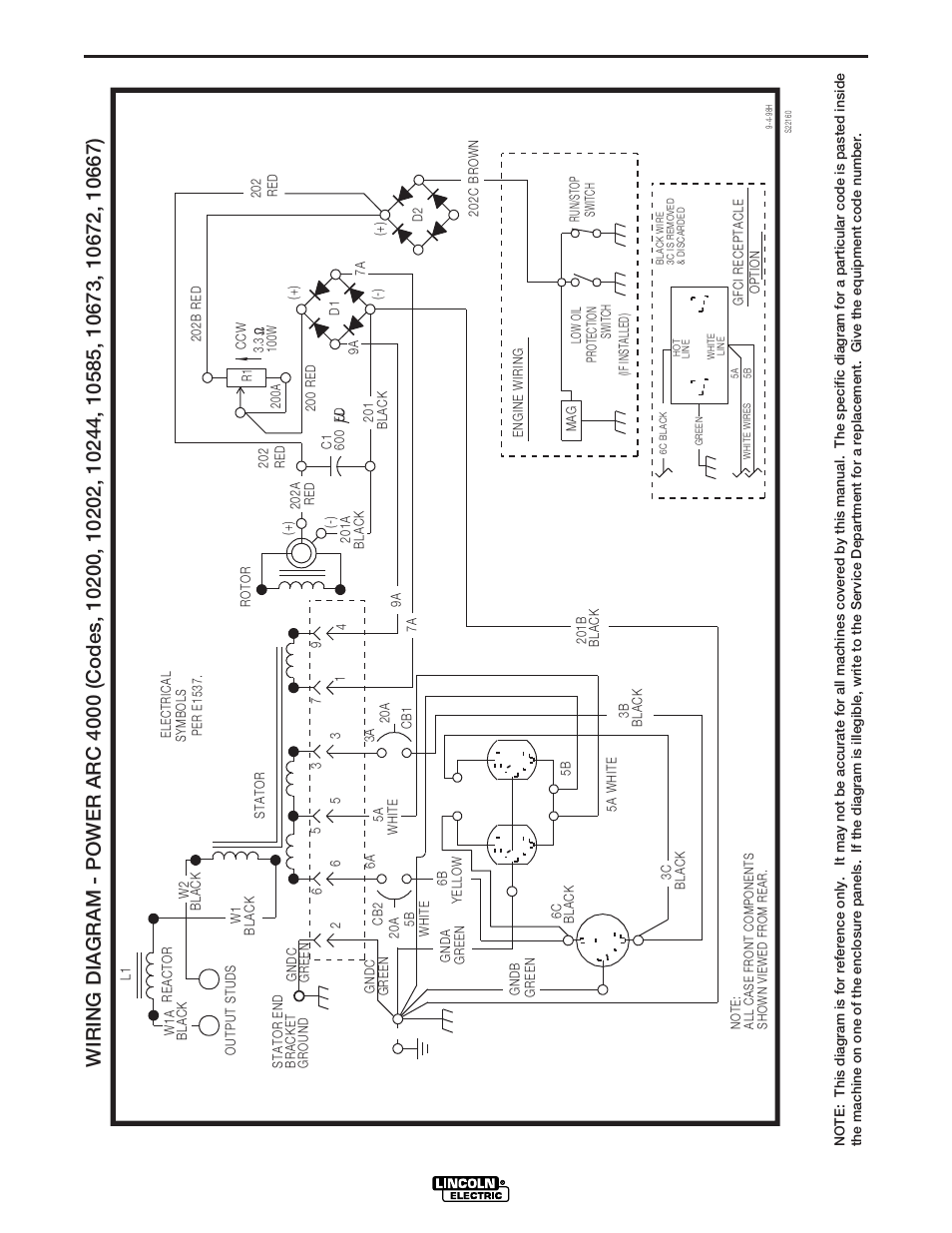 Arc Wiring Diagram Will Be A Thing Lincoln Ranger 9 Diagrams Power 4000 Electric User Rh Manualsdir Com Ac