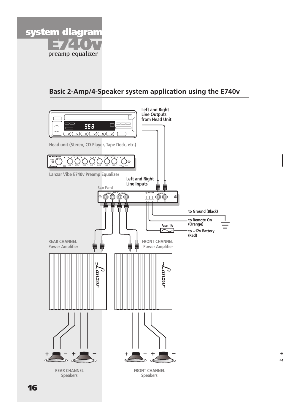 System diagram, Preamp equalizer, Head unit (stereo, cd player, tape deck