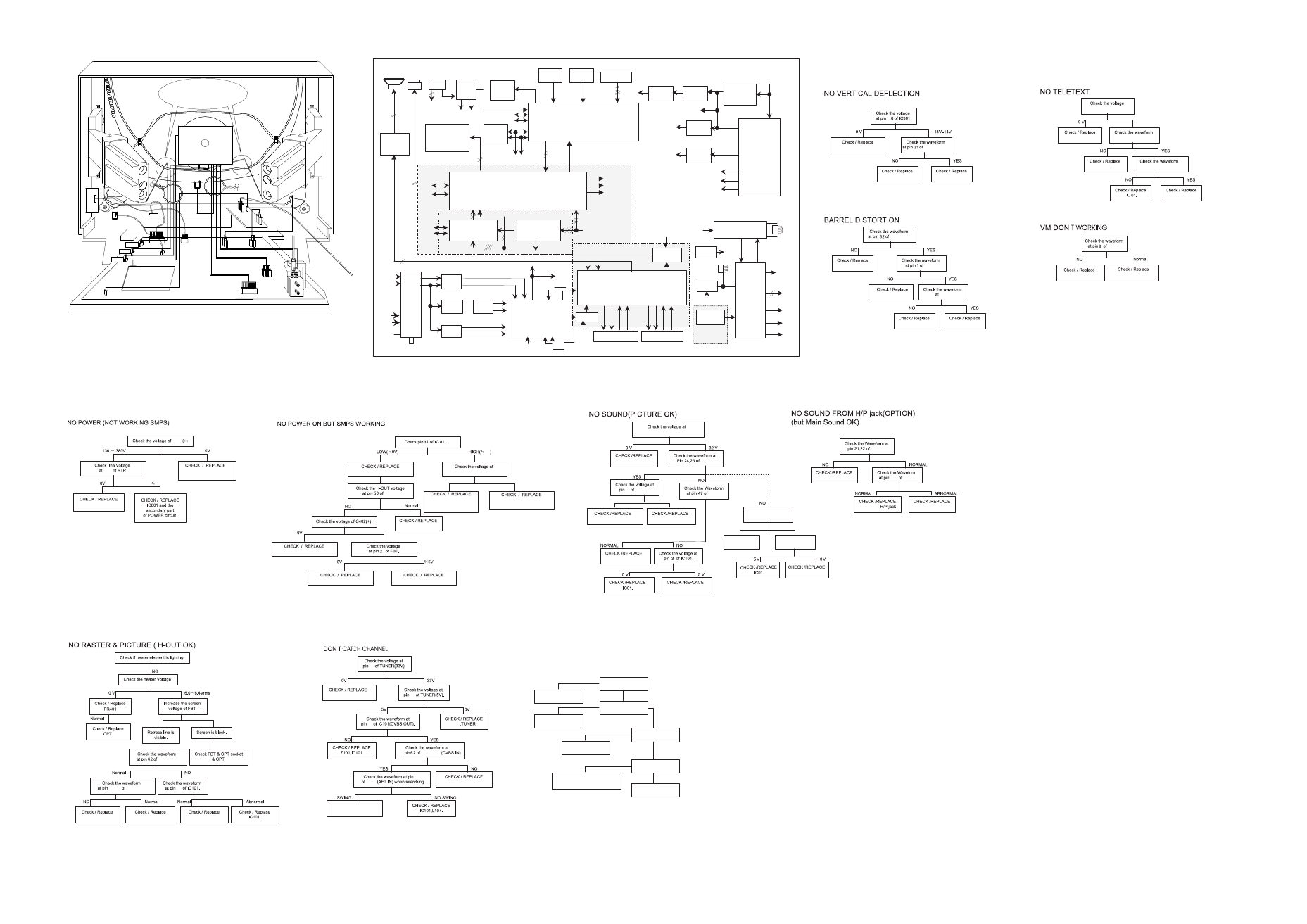 Wiring Diagram  Block Diagram Troubleshooting Guide