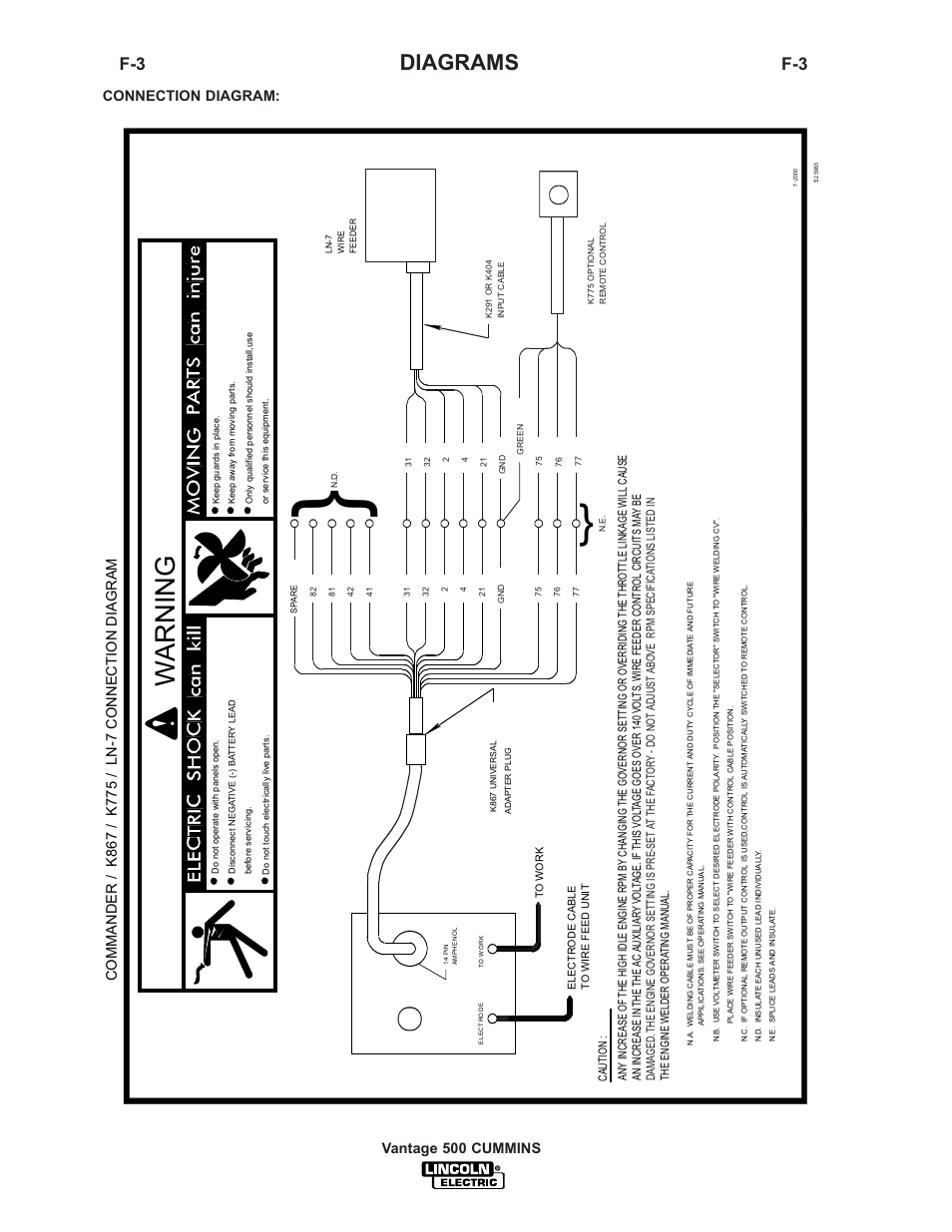 Warning  Diagrams  Vantage 500 Cummins Connection Diagram