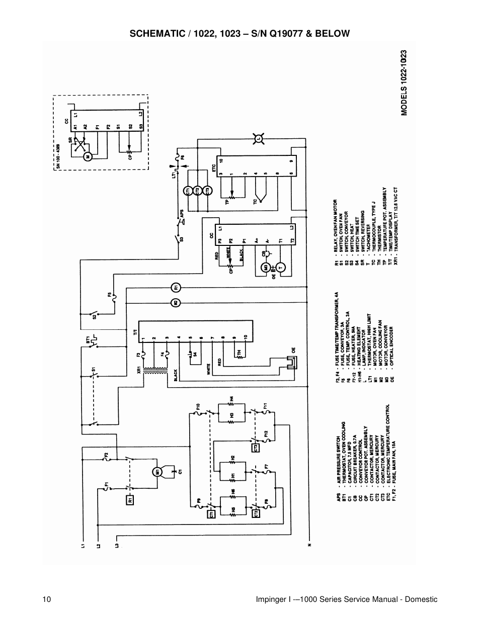 Lincoln Impinger Wiring Diagram Library 1116 Impringer Conveyor Oven 1000 User Manual Page 10 92 Also For