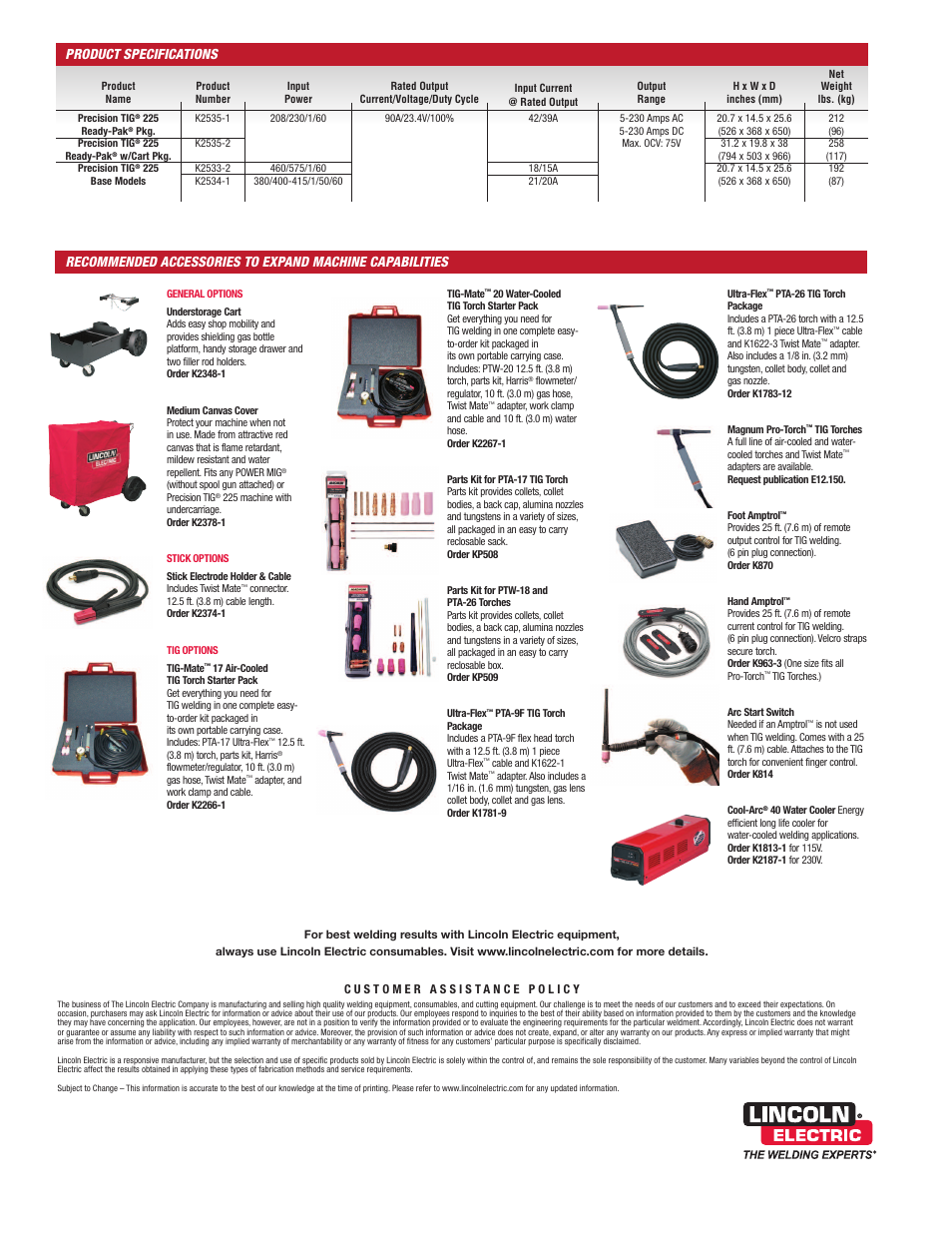 Lincoln International Precision Tig 225 User Manual Page