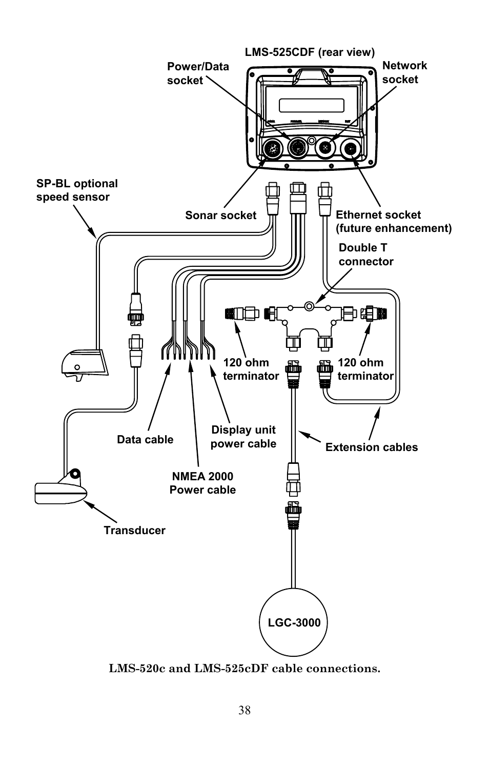 lowrance wiring schematic lowrance electronic lms 520c user manual page 48 252 also  lowrance electronic lms 520c user