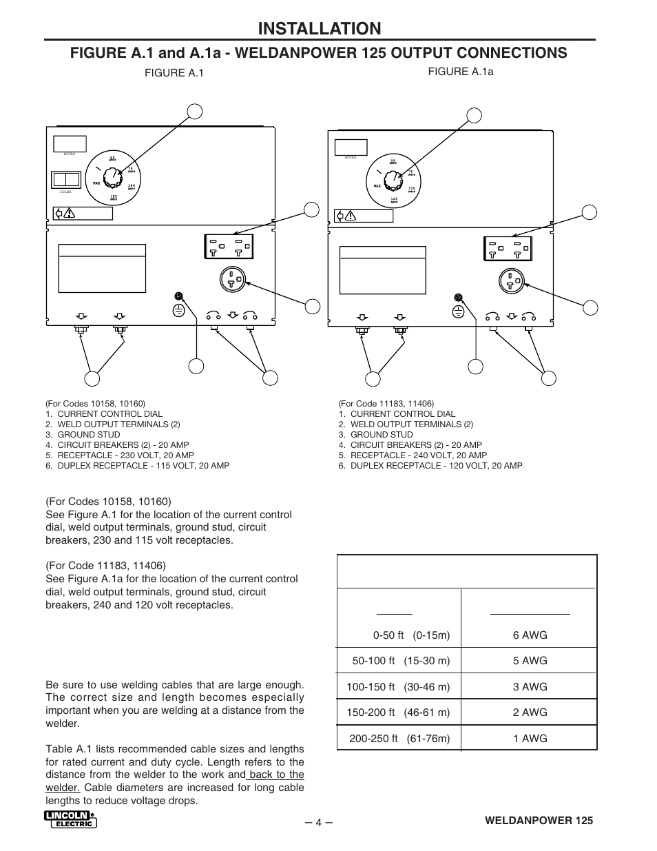 Installation Electrical Output Connections Welding Cable 240 Volt 20 Amp Wiring Diagram Lincoln Electric Weldanpower 125 Im530 C User Manual Page 11 40