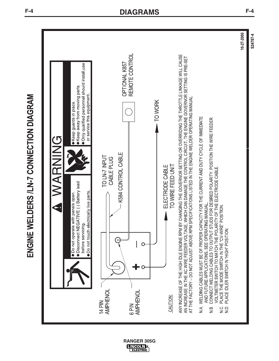 Lincoln 305g Wiring Diagram Libraries Welder Engine Diagrams Electric Ranger User Manual Page 38 49