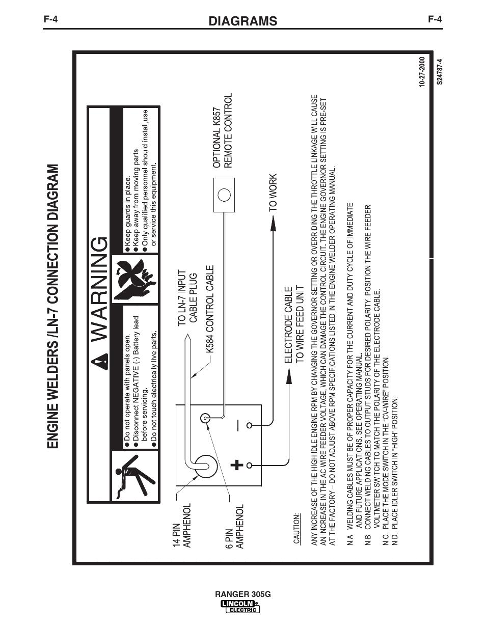 Ranger 8 Wiring Diagram - Wiring Schematics on