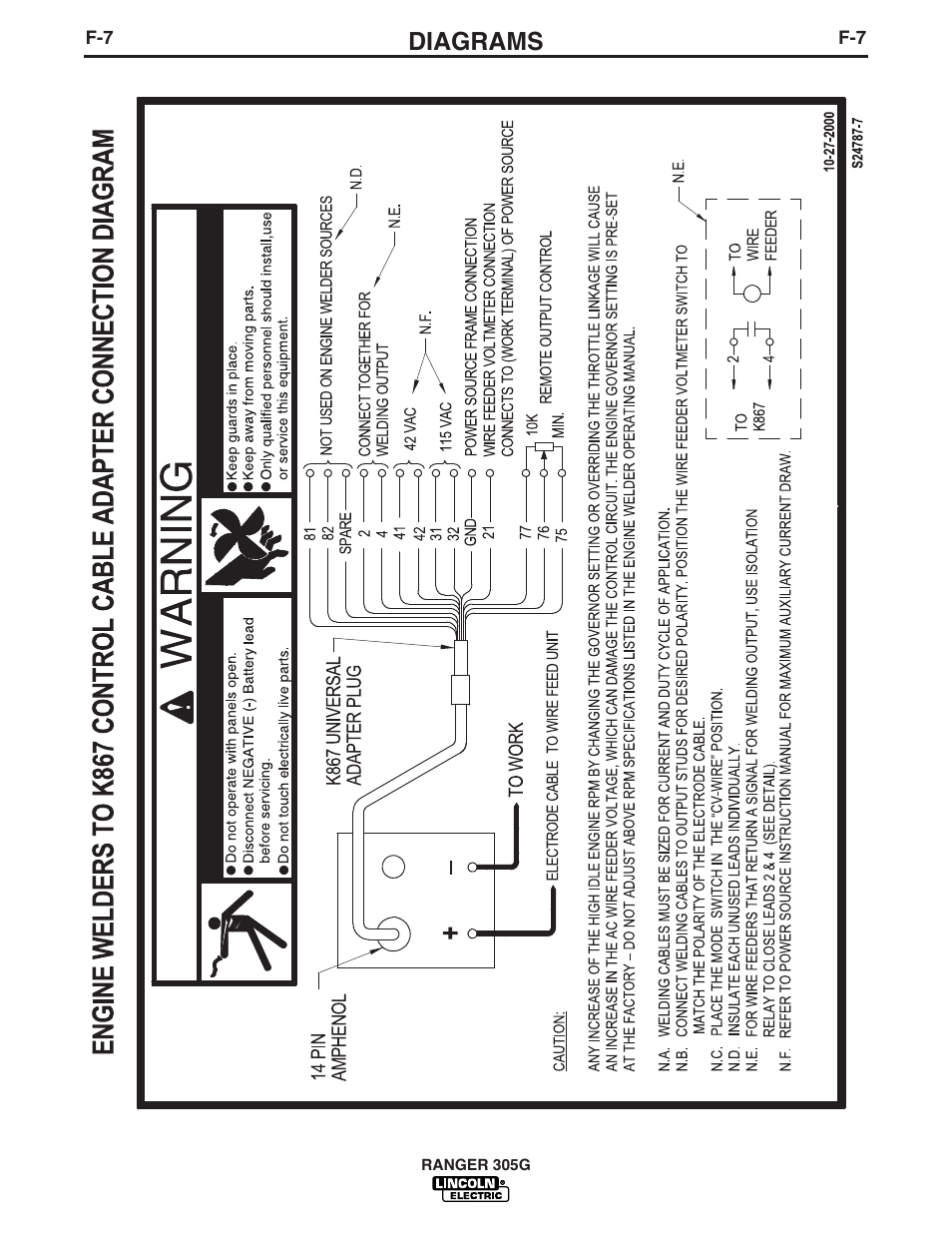 Lincoln Engine Diagrams Electric Ranger 305g User Manual Page 41 49