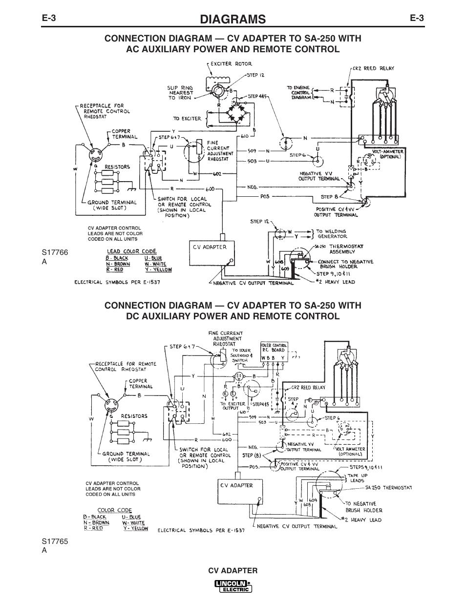 Lincoln Sa 250 Remote Wiring Diagram Modern Design Of 32rh Diagrams Electric Cv Adapter Im309 D User Manual Page 32 Rh Manualsdir Com 2001