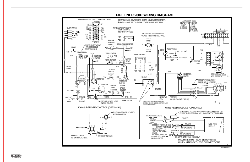 pipeliner 200d wiring diagram  electrical diagrams