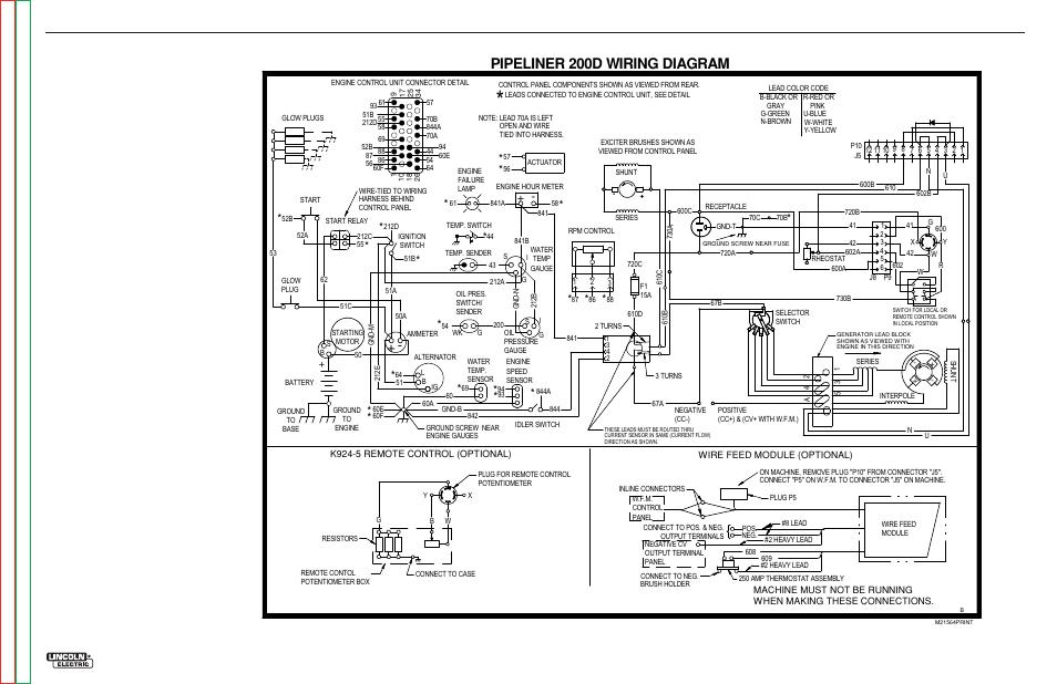 john deere la140 wiring diagram