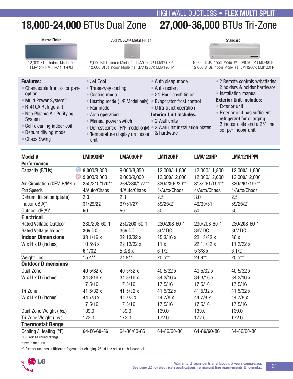 High wall ductless • flex multi split | LG LA090HP User Manual | Page 24 /