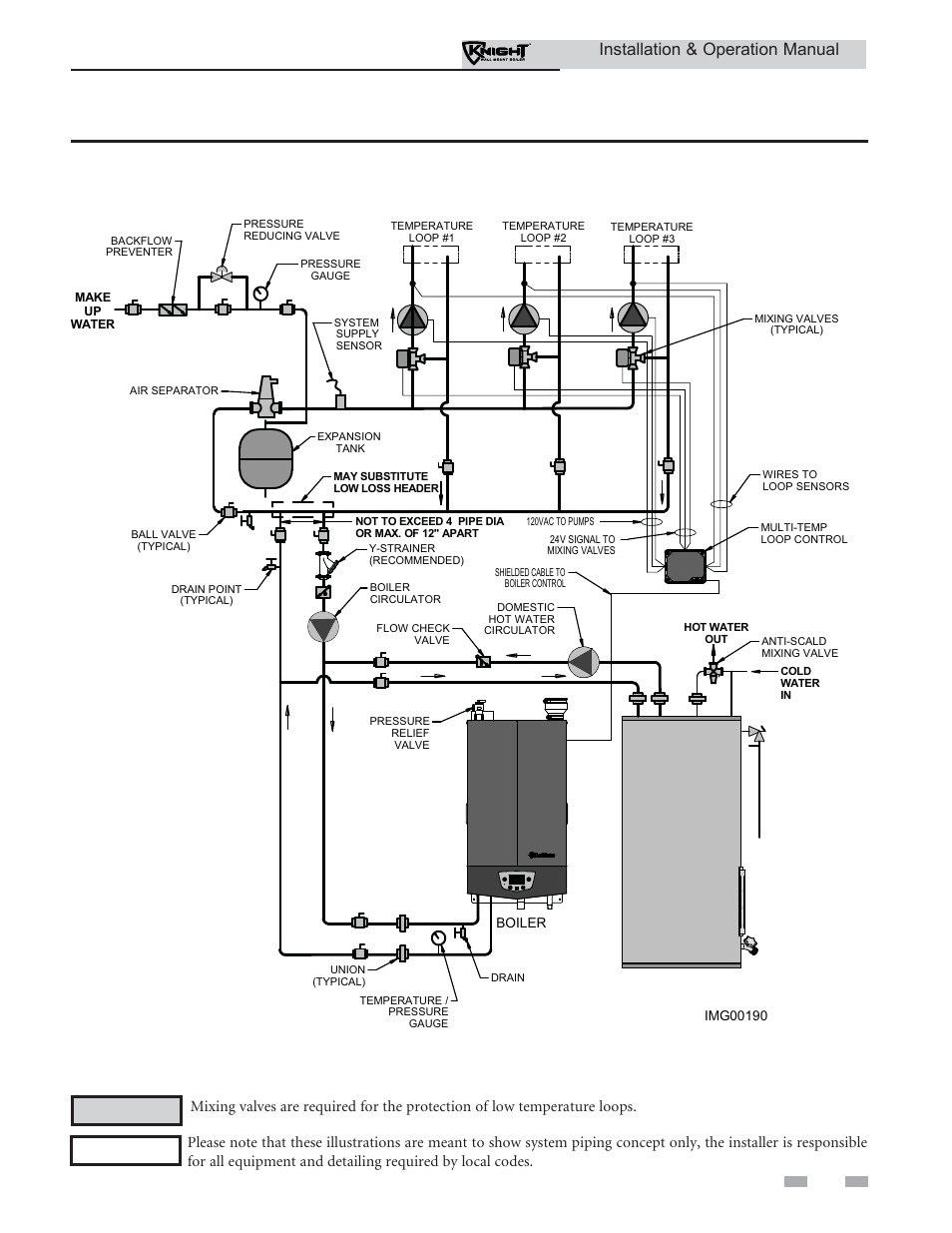 Lochinvar Piping Diagrams Wiring Data Base Diagram Tankless Water Heater Com On Peerless For Hydronic Installation Operation Manual Wall Mount Boiler Wh 55 399 At Hot