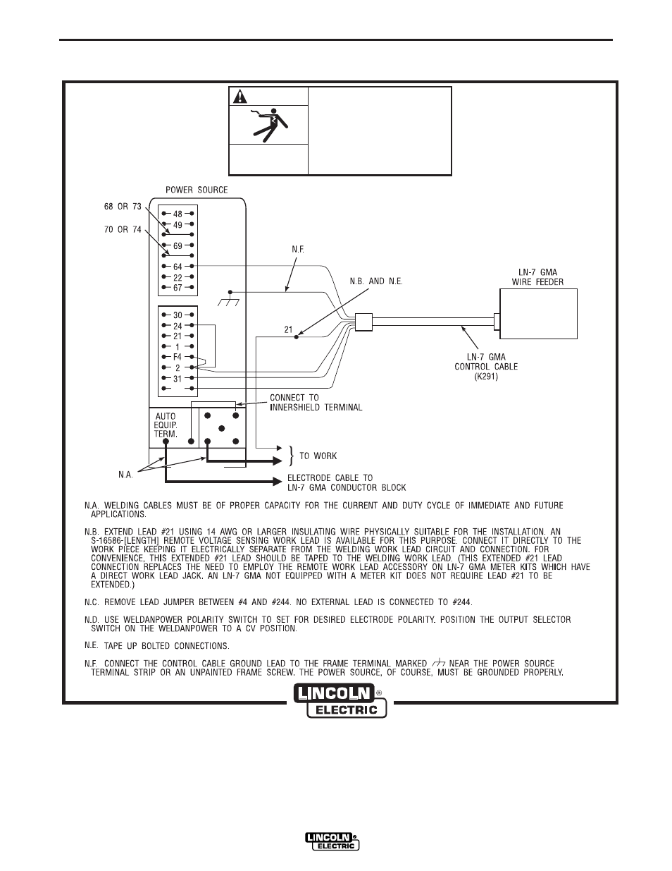 Lincoln Ln 7 Wiring Diagram Auto Electrical Vactor Diagrams Installation A 14 Electric Gma Wire Feeders User Milnor