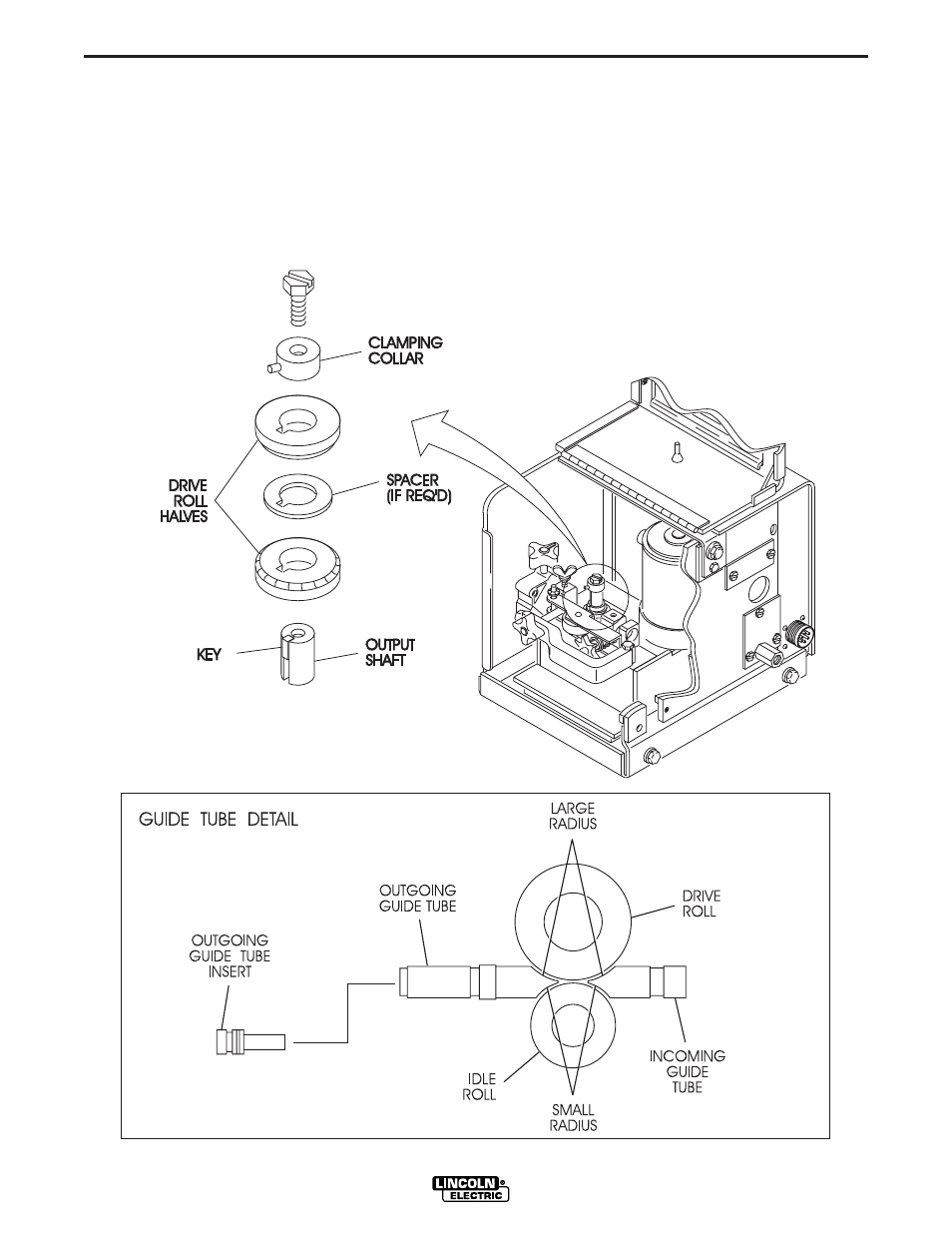 Operation | Lincoln Electric LN-7 GMA WIRE FEEDERS User Manual | Page 33 /  61