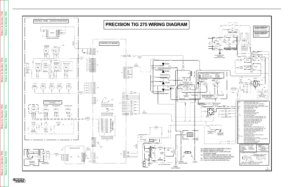 Lincoln Electric K Wiring Diagrams on lincoln ls relay diagram, lincoln starting problems, lincoln parts diagrams, lincoln ls wire harness diagram, lincoln continental horn schematics and diagram, 92 lincoln air suspension diagrams, lincoln transmission diagrams, lincoln heater core replacement, lincoln front suspension, 2000 lincoln ls diagrams, lincoln brakes,