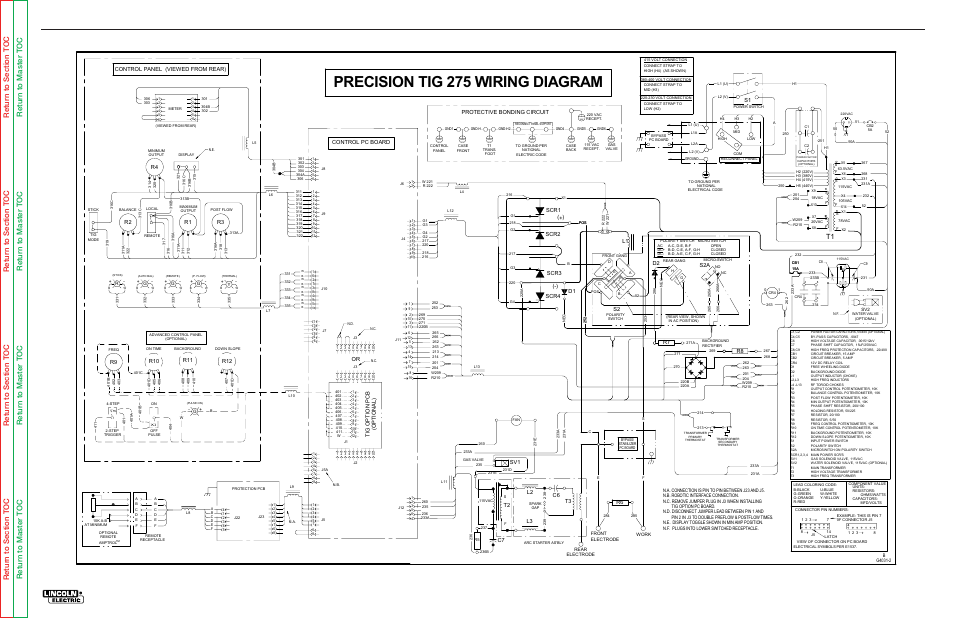 lincoln electric precision tig 275 svm162 b page112 lincoln electrical wiring diagrams wiring diagram byblank lincoln weldanpower 150 wiring diagram at highcare.asia