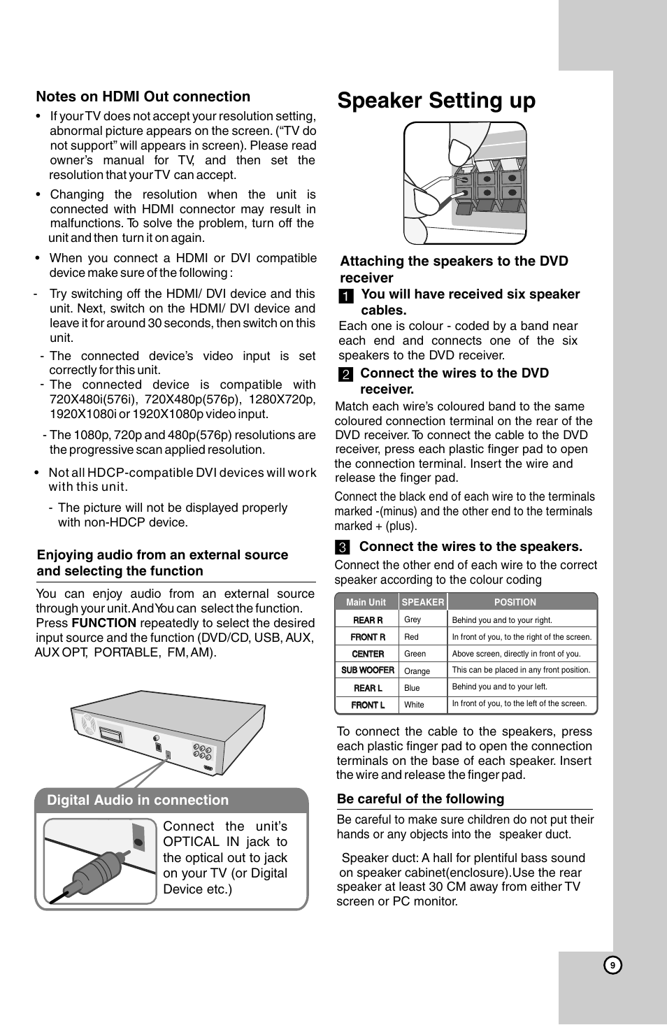 Speaker Setting Up Digital Audio In Connection Lg Ht924sf User Do All Hdmi Wiring Schematic Manual Page 9 24