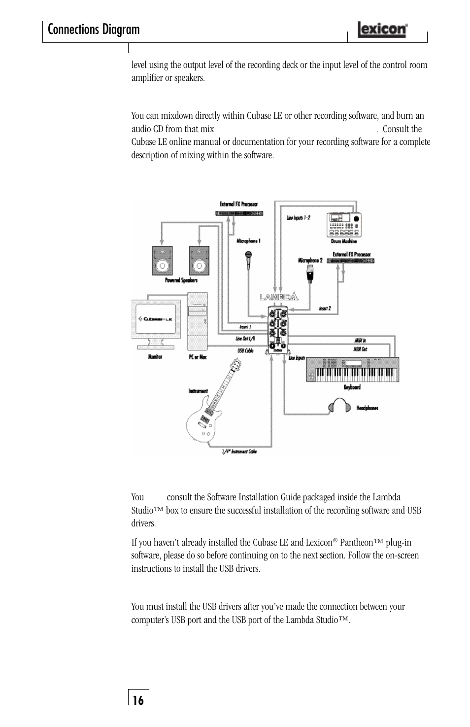 Connections diagram connections diagram windows software setup connections diagram connections diagram windows software setup lexicon lambda desktop recording studio user manual page 16 36 ccuart Choice Image