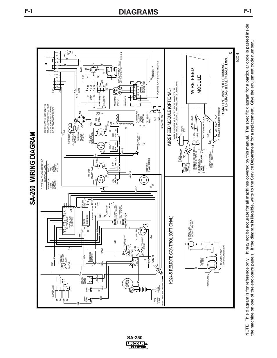 diagrams sa 25 0 w iri ng di agram sa 250 lincoln electric sa rh manualsdir com