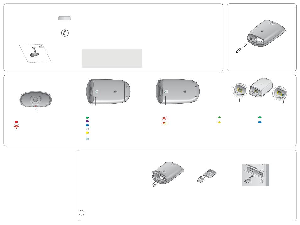 Faqs, Camera reset instructions, Reading the diagnostic leds