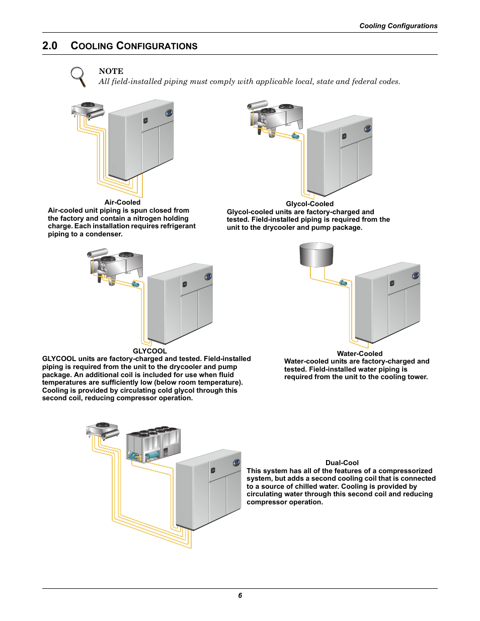 0 cooling configurations, Ooling, Onfigurations | Liebert Precision Cooling  System DS User Manual |