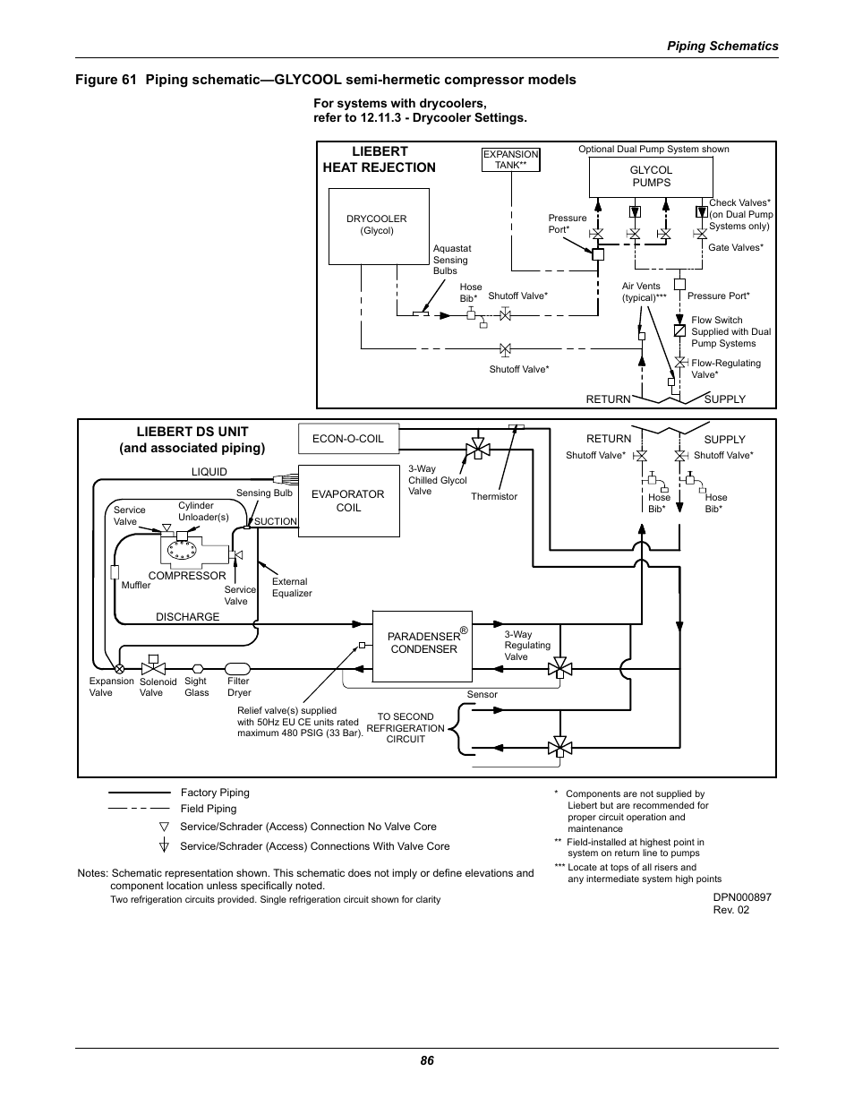 Liebert Piping Schematic Electrical Wiring Diagrams Schematics Precision Cooling System Ds User Manual Page 96 136 Solar