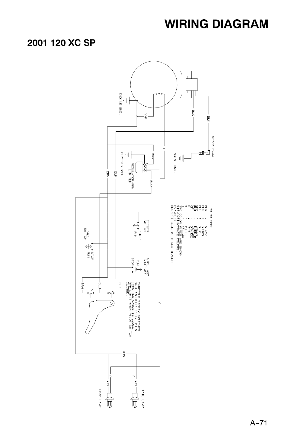Wiring Diagram Polaris 120 Xc Sp User