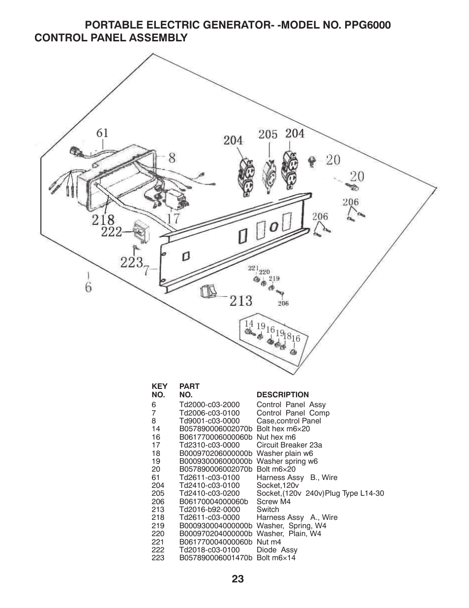 Poulan Pro Ppg6000 Wiring Diagram Schematics For Mower Ppg 6000 User Manual Page 23 32