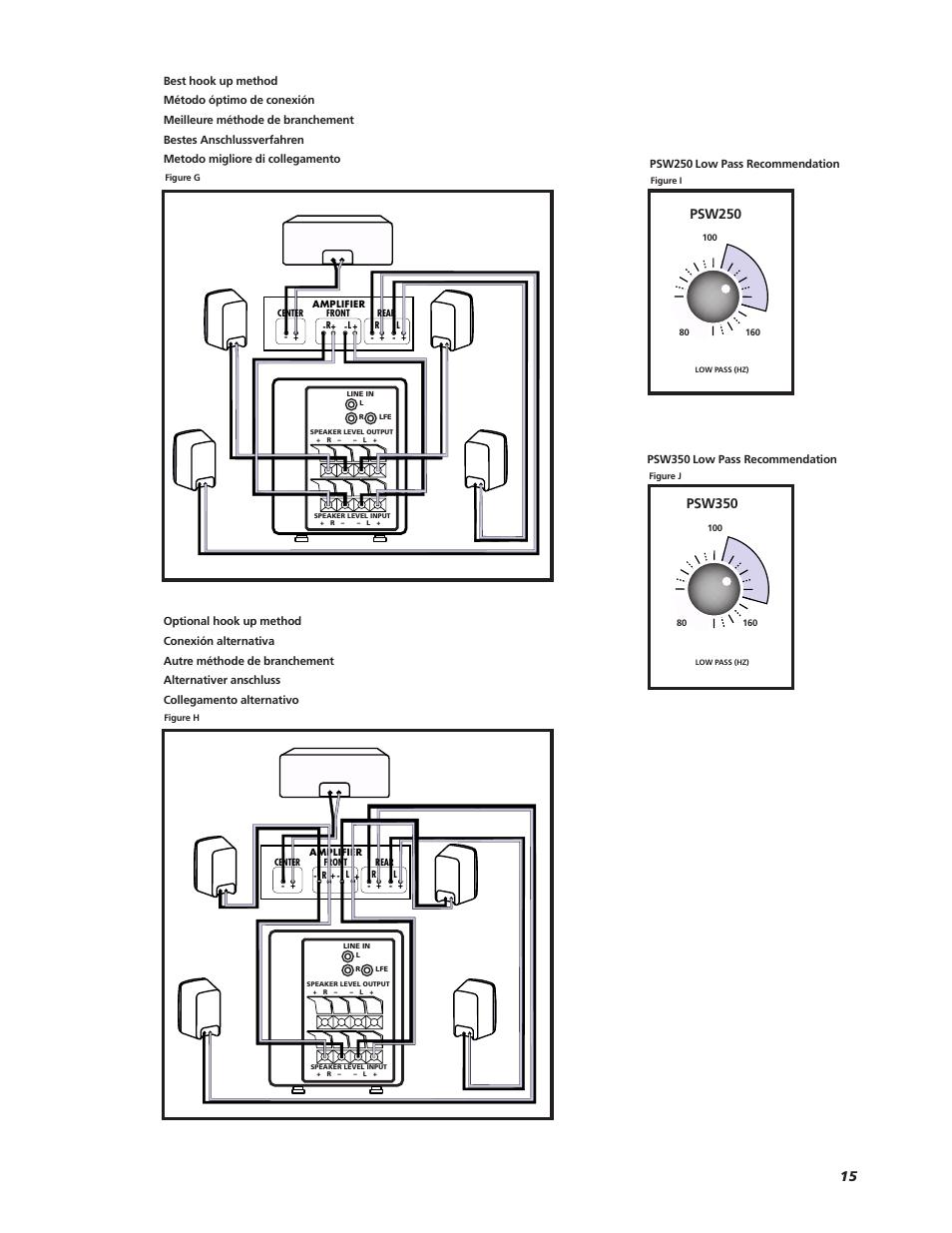 Polk Audio Psw350 Wiring Diagram Data Diagrams Subwoofer Images Gallery