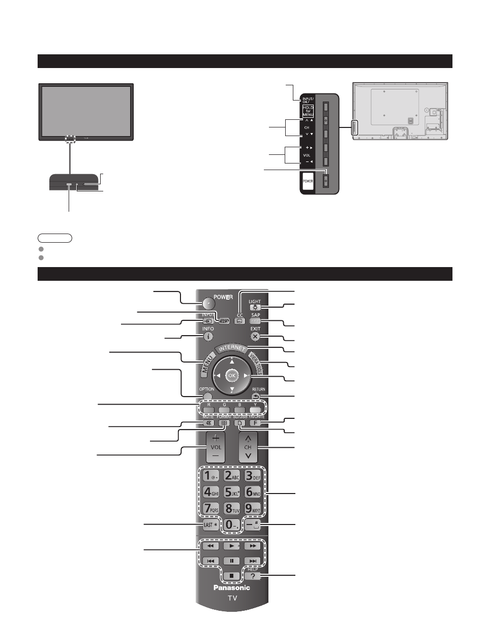 identifying controls panasonic viera tc p60st50 user manual page rh manualsdir com Panasonic Viera 50 Inch Panasonic Viera TV