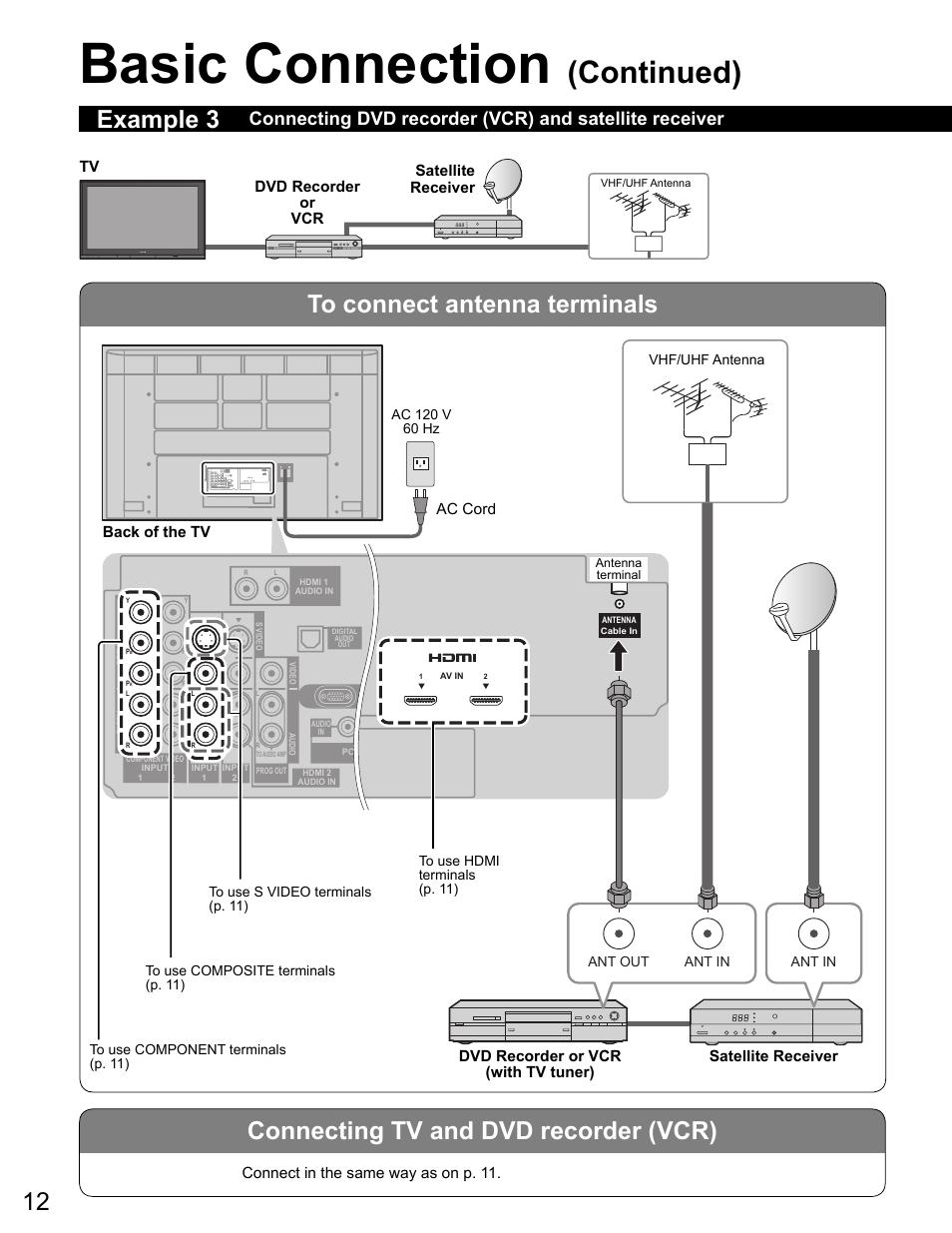 rear panel basic connection continued panasonic viva th rh manualsdir com Panasonic Plasma TV Problems Sanyo 42 Inch Plasma TV