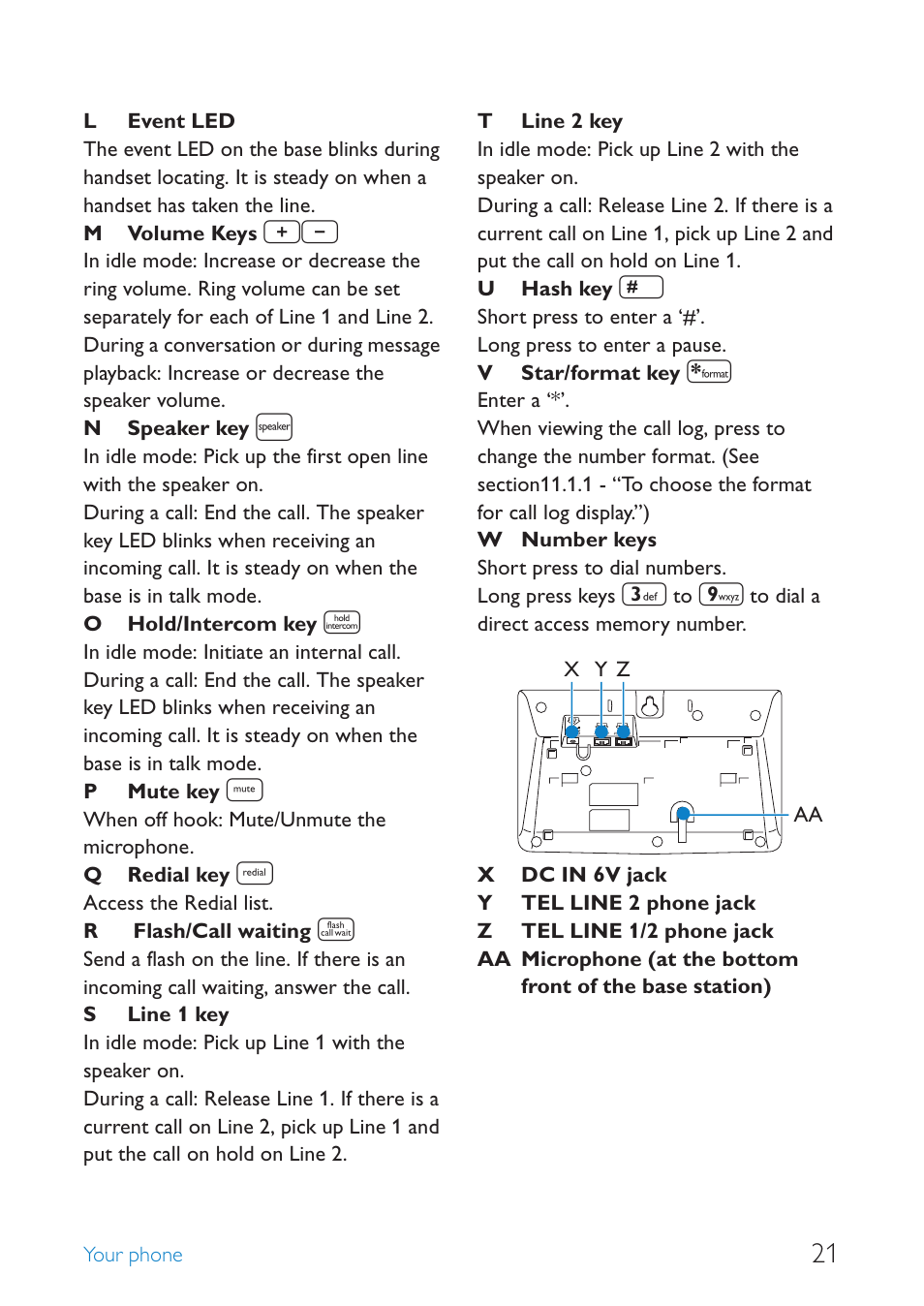 philips se659 user manual page 23 76 also for se6591b 17 rh manualsdir com Philips Universal Remote Code Manual Philips Electronics Manuals