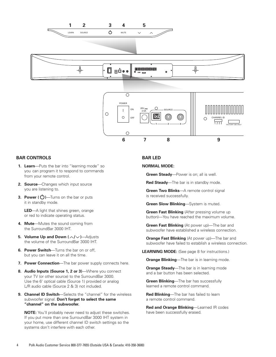 Polk Audio Surroundbar 3000 User Manual Page 4 12