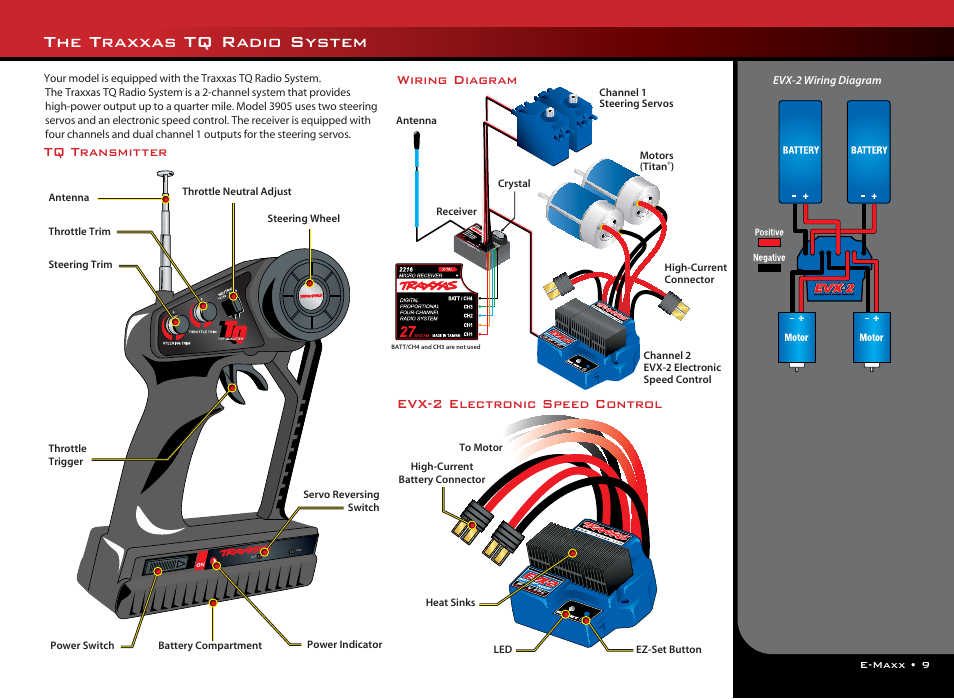 [ZSVE_7041]  The traxxas tq radio system, Tq transmitter wiring diagram, Evx-2  electronic speed control | Philips E-Maxx 3905 User Manual | Page 9 / 28 |  Original mode | Traxxas Wiring Diagram |  | Manuals Directory