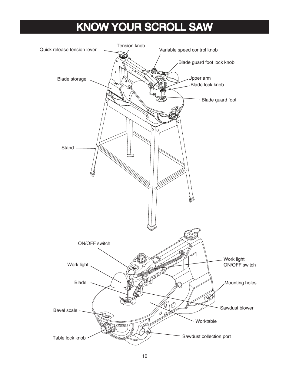 Know Your Scroll Saw Porter Cable Pcb370ss User Manual Page 10 28 Diagram