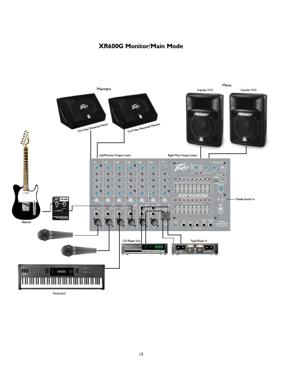 xr600g monitor main mode peavey xr 600g user manual page 13 44 rh manualsdir com
